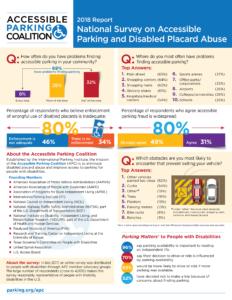 APC Survey Infographic