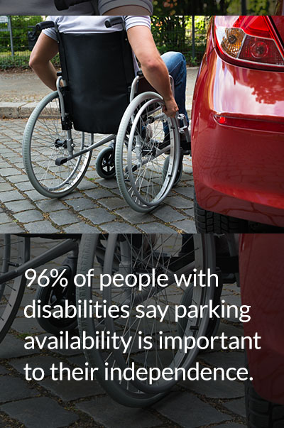 Responsible Accessible Parking is Independence
